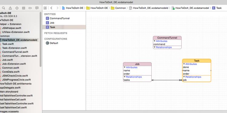 Aufbau des Datenmodels